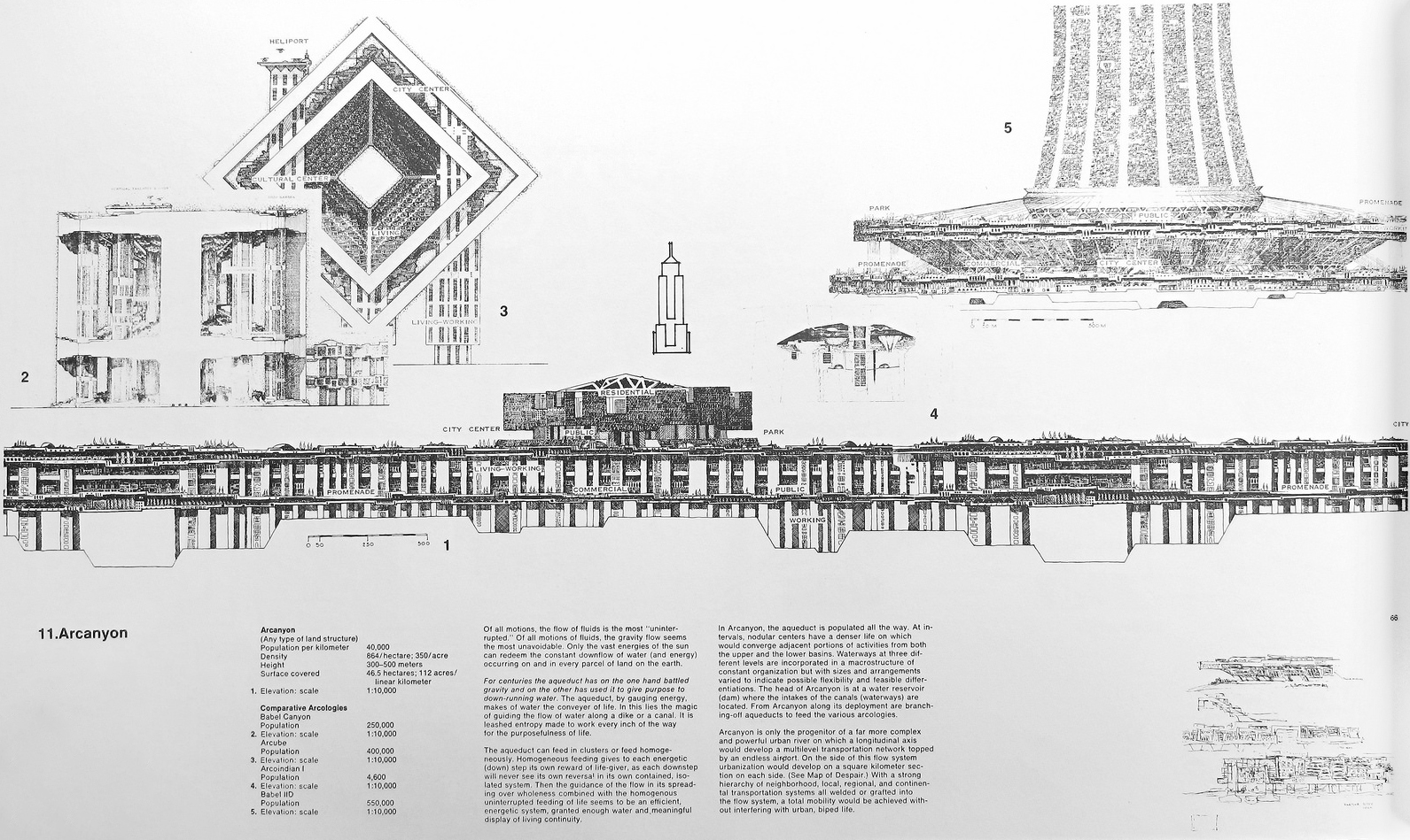 Arcology the city in the image of man by paolo soleri complete book arcology the city in the image of man by paolo soleri complete book malvernweather Gallery